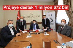 Amasya'da İstihdamının Arttırılması Projesi